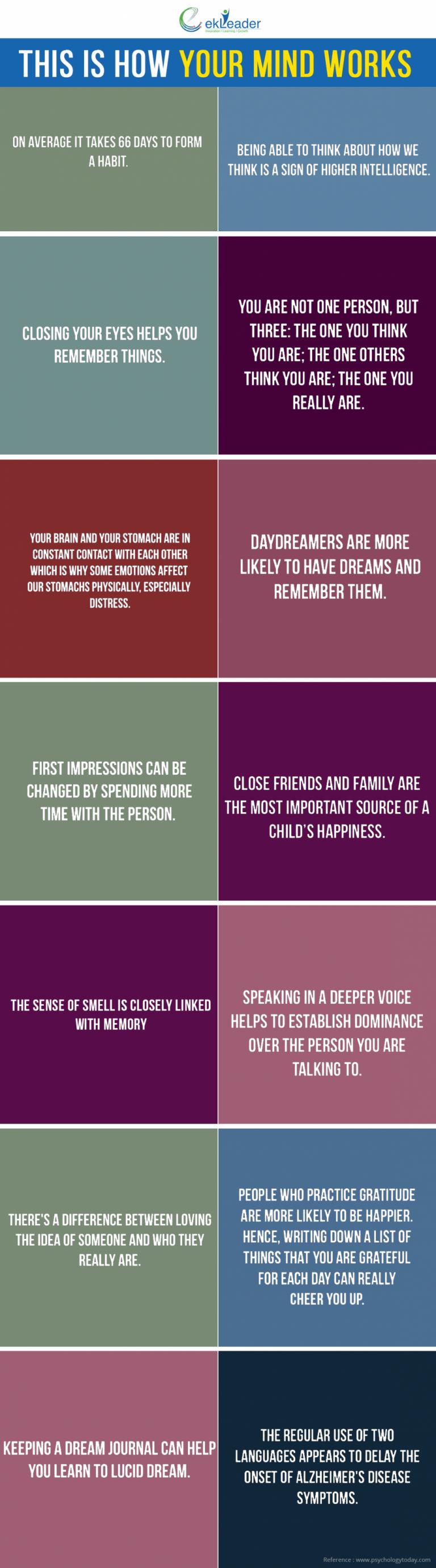 Infographic - Wie unser Verstand arbeitet - via ekleader.com